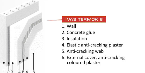 IVAS Thermok 8 - Thermal Insulation